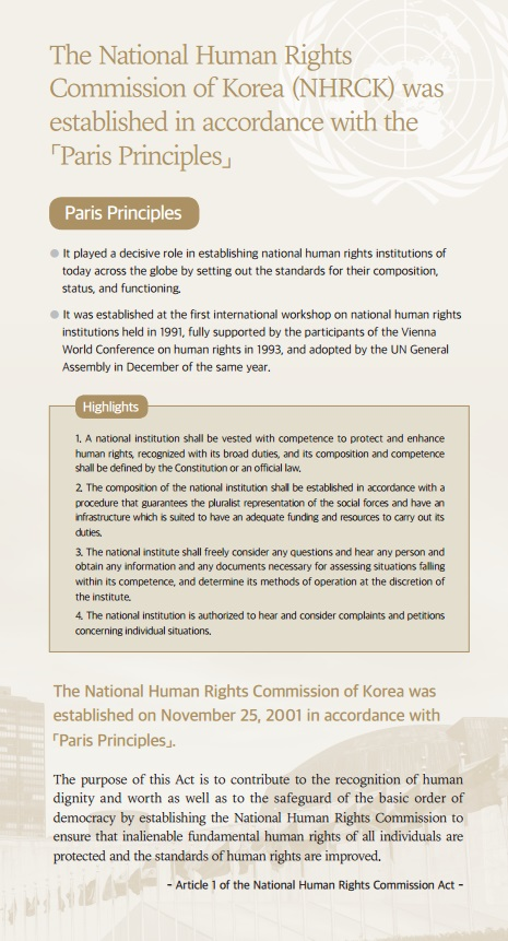The National Human Rights Commission of Korea (NHRCK) was established in accordance with the 『Paris Principles』